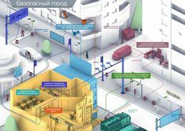 Оборудование для «Безопасного города» смонтирует «РУФ-Стандарт»