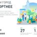 Ленинградцы голосуют за новые парки