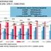Центробанк: в этом году россияне стали брать более крупные ипотечные кредиты